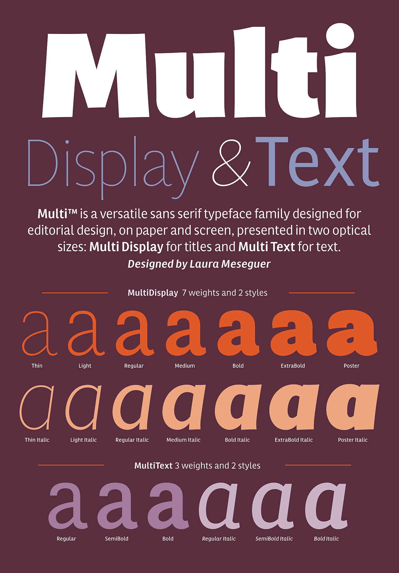Custom Type Design: Multi