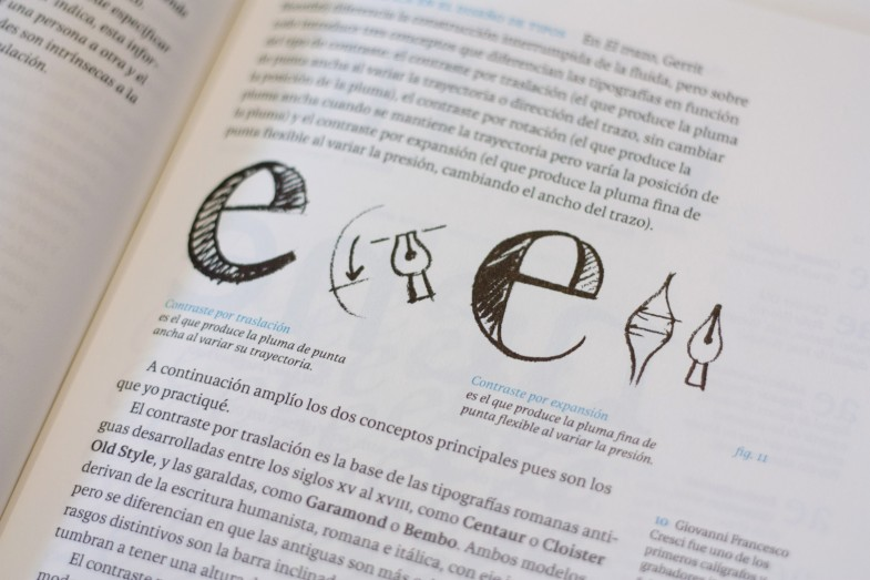 Co-autorship of the book «How to create typefaces» by Tipo e
